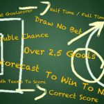 Top 4 things to focus on when betting on Football